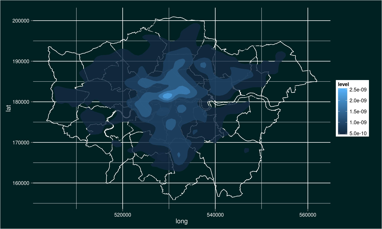 Plotting data in R: An introduction – Monkeyglandin