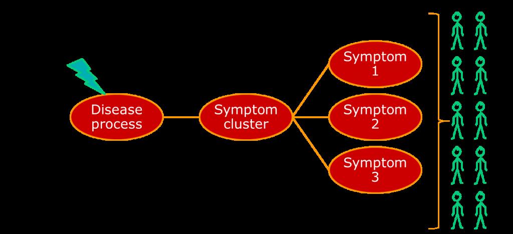heterogeneity aetiology 1